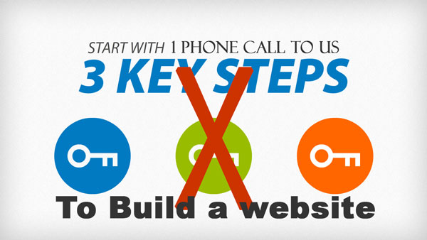 One call to get your site up